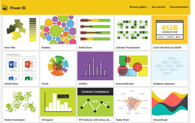 power-bi-offers-numerous-chart-types-in-this-sample-gallery